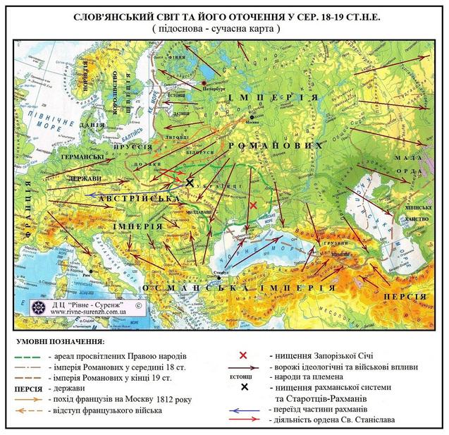 посилення влади Російської імперії на українських землях