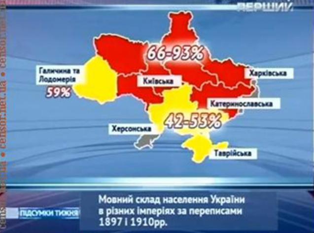 етнічний склад населення України
