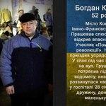 Богдан Калиняк Небесна сотня