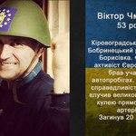 Віктор Чміленко Небесна сотня