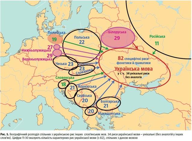 східнослов'янські мови