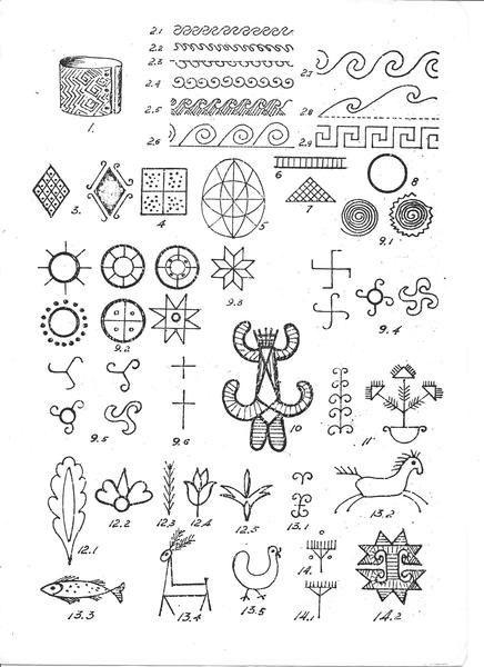 писанковий орнамент