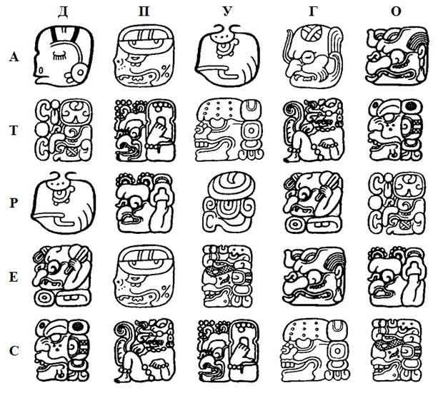 абетка майя