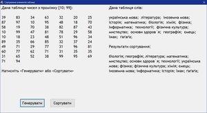 Програма сортування таблиць