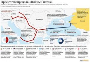 Щодо ґенези союзу Росії та Ірану в Сирії