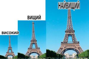 О́рган вищий чи найвищий?